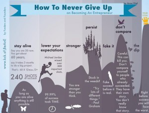 How to never give up